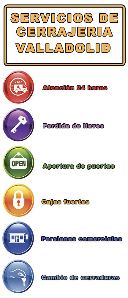 empresa de cerrajeria en Valladolid